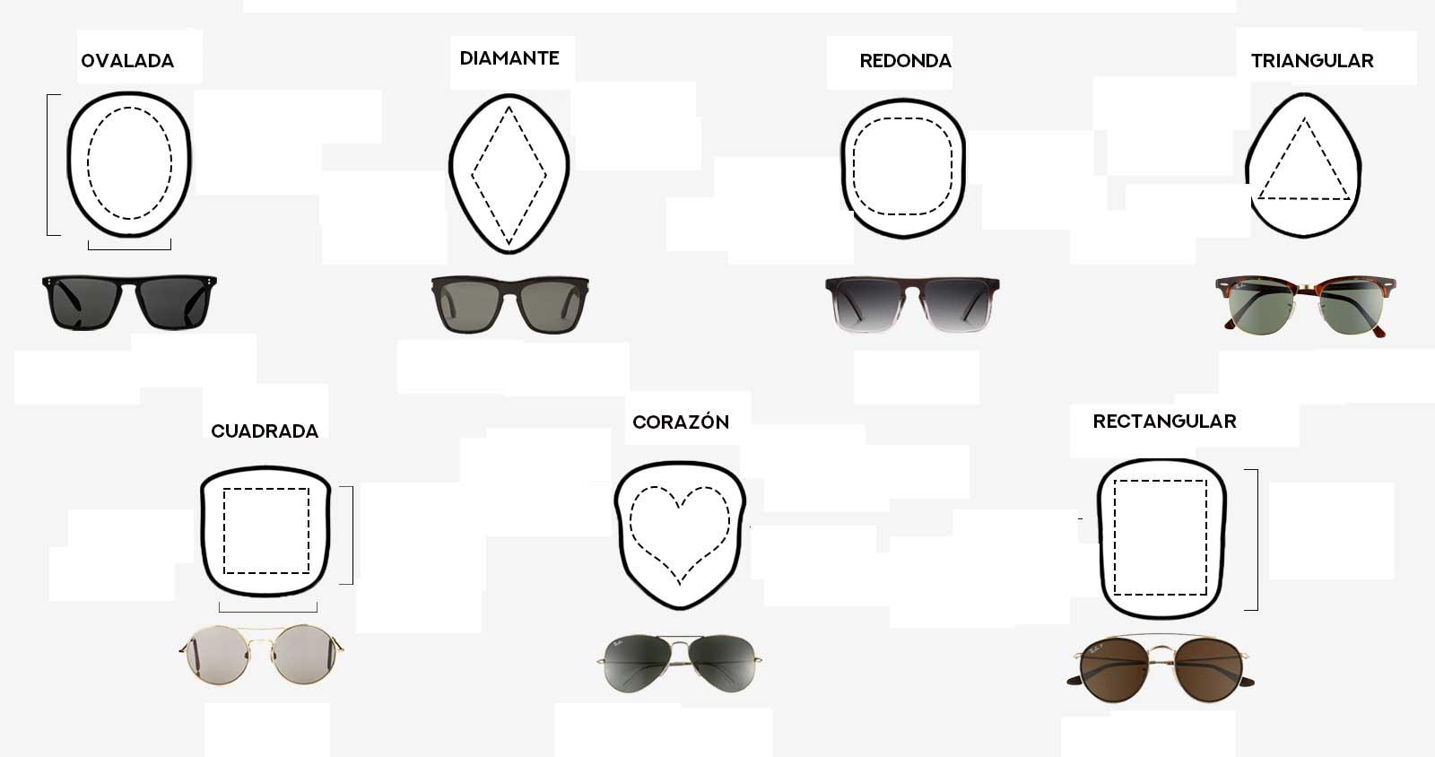 que tipo de gafas segun tu cara